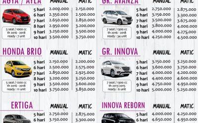 Sewa Mobil Lebaran Jogja 2019