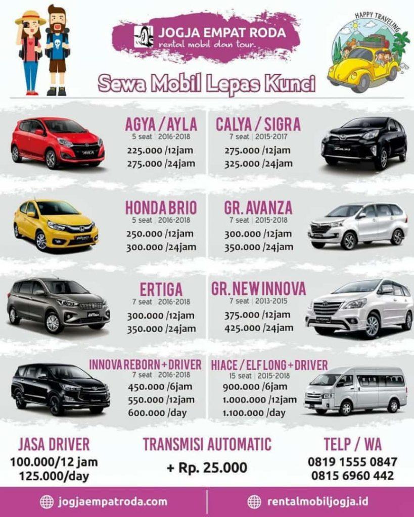 Jogja Empat Roda Rental Mobil Jogja Sewa Mobil Di Jogja Update