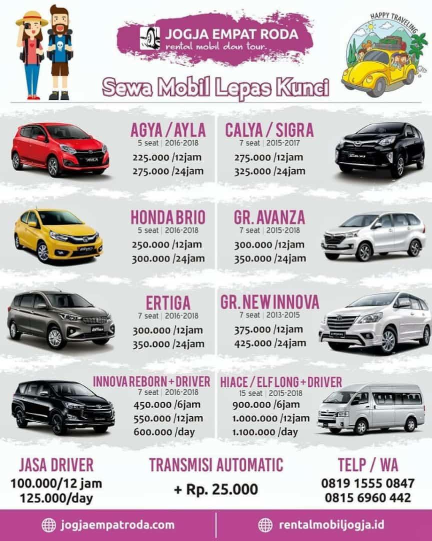 Update Harga Sewa Mobil 2019